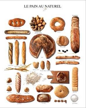 Resultado de imagen de le pain