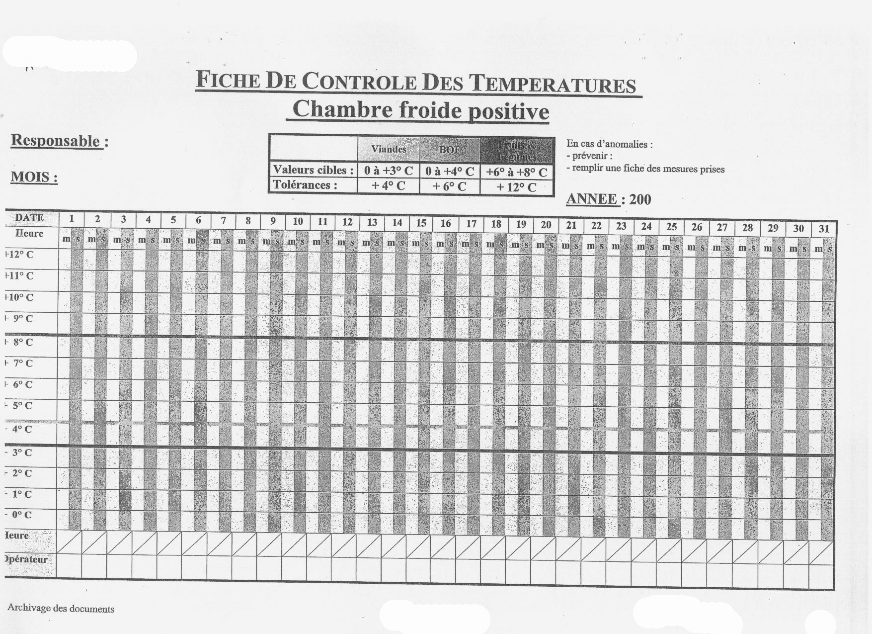 temperatures-chambre-froide-positive
